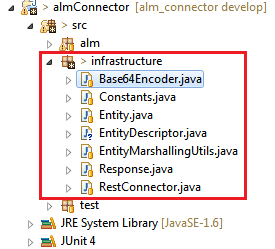 Connect to HP ALM via Java using REST API